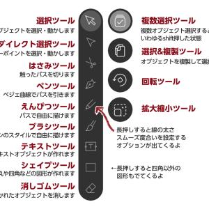 【Vectornator】ツールの使い方