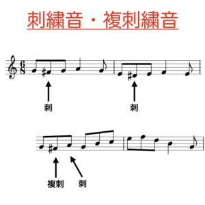 【はじめての楽典】第19章  調判定② 法則と例外「刺繍音」「複刺繍音」