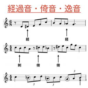 【はじめての楽典】第20章  調判定③ 経過音・倚音・逸音・転調