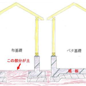 木造住宅の耐久性とは?