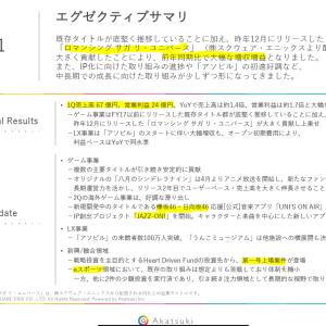 ゲーム関連株決算 3932アカツキ1Q 3793ドリコム1Q 7844マーベラス1Q