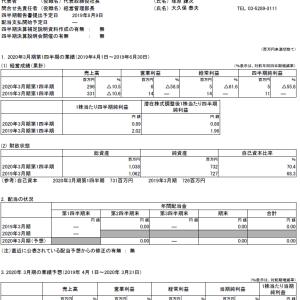 ゲーム関連株決算 3739コムシード1Q  3664モブキャスト2Q