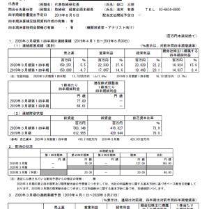 ゲーム関連株決算 7832バンナム1Q 3624アクセルマーク3Q   2121mixi1Q