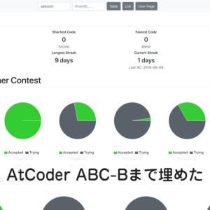 AtCoder Beginner Contest の B 問題全部やったので詰まったやつや面白かったやつを紹介する【Python3】