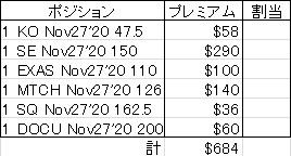 【オプション取引で684ドル獲得】先週の米国株取引結果【SQ、DOCU、MRNA】