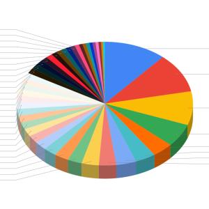 【オプション取引で0ドル獲得】今週の米国株取引結果【NNOX、ARKK、BIDU、XPEV】