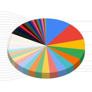 【オプション取引で105ドル獲得】今週の米国株取引結果【TIGR、NNDM、ARKK、SKLZ、AMRS、WISH、EXPI、PERI、RPRX、GOGO】