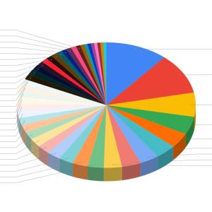 【オプション取引】先週の米国株取引結果【NNOX】
