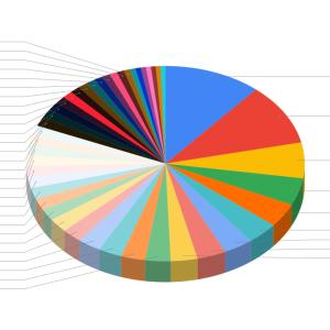 【オプション取引】今週の米国株取引結果【PLUG、BIDU、NIO】