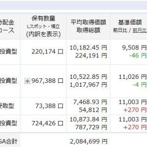 ジュニアNISAの運用状況 楽天VT iFreeレバレッジS&P500 雪だるま(新興国株式)