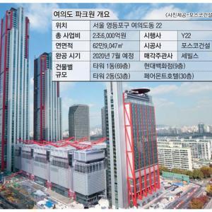 NH証券、ヨイドパークワンB棟9500億で買収