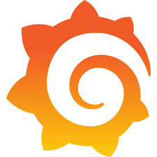 【Openshift/Grafana】デフォルトのPrometheusをDatasourceとして利用する