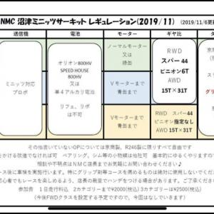 本日の営業終了と明日の営業予定11時~ レース開催