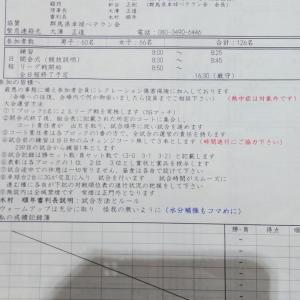 【組み合わせ】第49回esperanza卓球大会