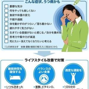 【医療】コロナで日本人の「うつ」倍増、米も3・6倍…若い世代や失業者ら深刻化