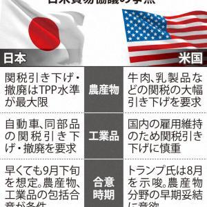 【貿易交渉】日米両政府、自動車関税の撤廃見送りで一致  米国産牛肉や豚肉などの関税はTPP水準まで引き下げ