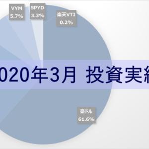 【公開】我が家の投資実績(2020年3月)