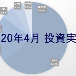 【公開】我が家の投資実績(2020年4月)