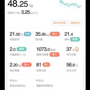 ライザップ生活411日目「横浜西口店編」
