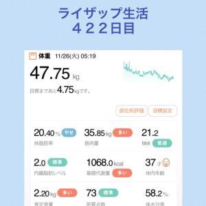 ライザップ生活422日目「横浜西口店編」