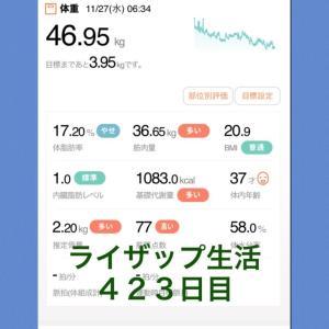 ライザップ生活423日目「横浜西口店編」
