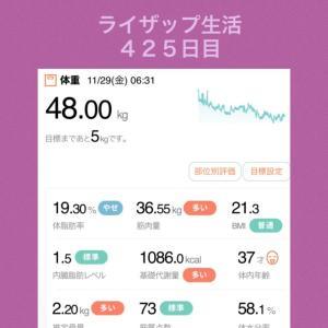 ライザップ生活425日目「横浜西口店編」