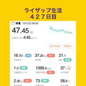 ライザップ生活427日目「横浜西口店編」