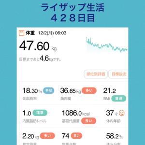 ライザップ生活428日目「横浜西口店編」