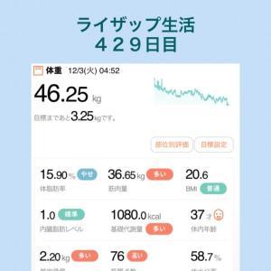 ライザップ生活429日目「横浜西口店編」