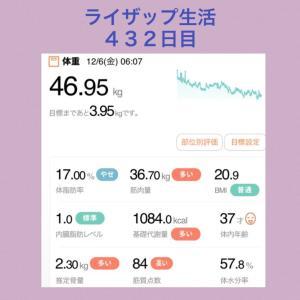 ライザップ生活432日目「横浜西口店編」