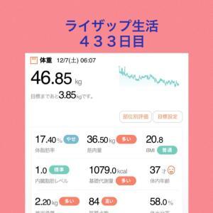ライザップ生活433日目「横浜西口店編」