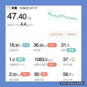 ライザップ生活434日目「横浜西口店編」