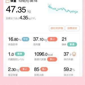 ライザップ生活435日目「横浜西口店編」