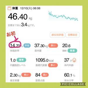 ライザップ生活436日目「横浜西口店編」