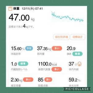 ライザップ生活437日目「横浜西口店編」