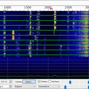 [DIGI] SSNの上昇の割には飛ばない今朝の30m