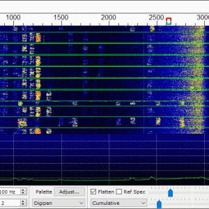 [DIGI] 雨降りの朝は電波も失速