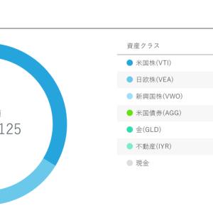 【28ヶ月経過】WealthNavi運用実績(2020年6月)
