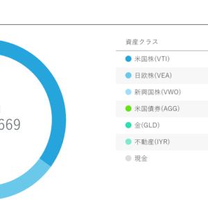 【31ヶ月経過】WealthNavi運用実績(2020年9月)
