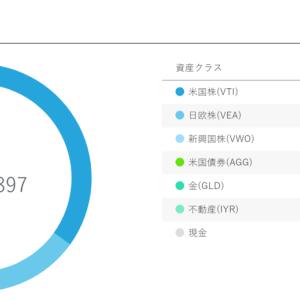【33ヶ月経過】WealthNavi運用実績(2020年11月)