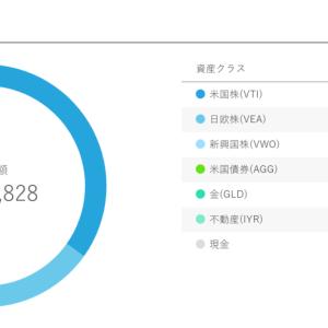 【35ヶ月経過】WealthNavi運用実績(2021年1月)