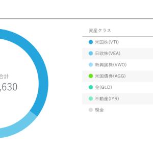 【36ヶ月経過】WealthNavi運用実績(2021年2月)