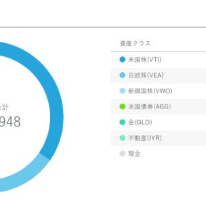 【43ヶ月経過】WealthNavi運用実績(2021年9月)