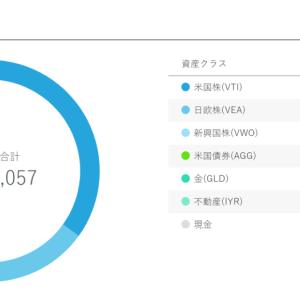 【44ヶ月経過】WealthNavi運用実績(2021年10月)
