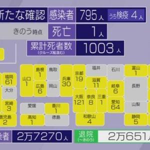 今日の浅間山 2020年7月23日(木) 4連休