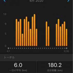◆月間 180km走◆