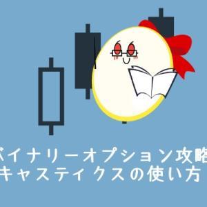 【バイナリーオプション攻略】ストキャスティクスの使い方!
