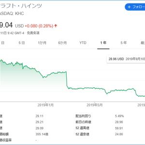 【KHC】クラフトハインツ株価復活なるか?
