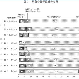 【基本】日米投資家の違い
