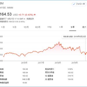 【MMM】スリーエム訴訟?週明け対中貿易摩擦激化で株価下落か?